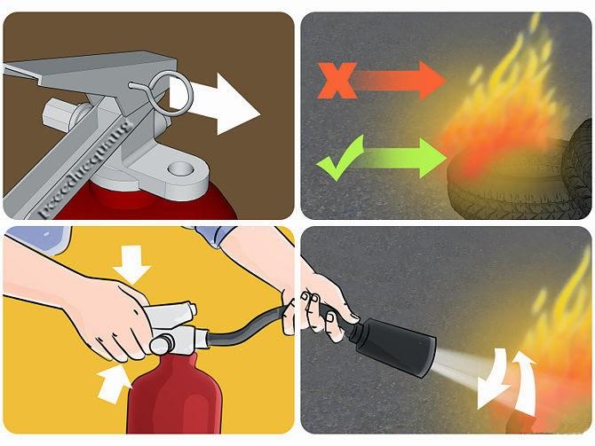 Hướng dẫn sử dụng bình chữa cháy mini cho xe hơi